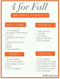 Hills, Interval, Tempo, and Fartlek Treadmill Workouts.