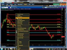 How to Trade with Fibonacci Levels Chart Tool, Intraday Trading, Forex Trading Signals, Stock Options, Best Investments, Earn Money, Wordpress Theme, Investing, Coding