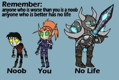 World of Warcraft Fact