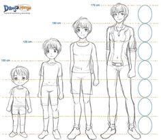 edades anime manga dibujar