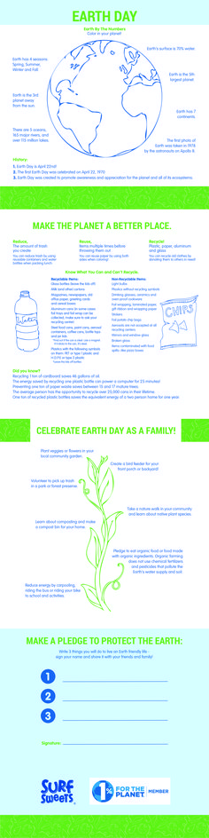 In honor of Earth Day, we've created a download of our favorite Earth Day facts designed to increase your child's understanding of the planet. And it's free!