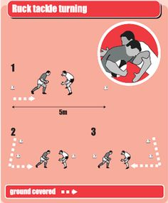 Ruck tackle turning