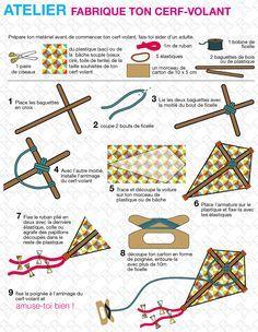 Fabriquer un cerf-volant - make a kite © Solange ABAZIOU - www.fr Plus Dragon Kite, Make A Dragon, Diy Crafts For Kids, Fun Crafts, Arts And Crafts, Paper Crafts, Kites For Kids, Kids Fun, Kites Craft