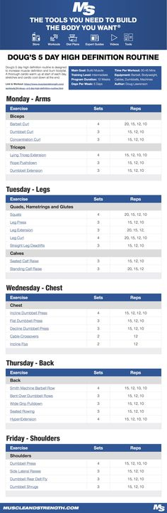 This 5 day routine is designed to retain muscle mass while stripping fat! It's a mixture of cardio and weight training.