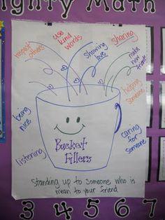 Bucket Filler Chart