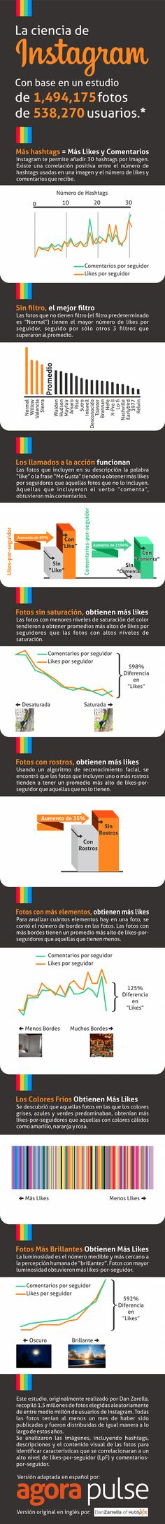 8 Cosas Que No Sabías sobre Instagram: Fotos, Filtros y Hashtags. Infografía en español. #CommunityManager