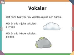 Learn Swedish, Swedish Language, Educational Activities For Kids, Teaching Tips, Preschool, Learning, Random, Books, Grammar
