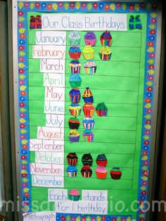 Create a birthday pictograph bulletin board