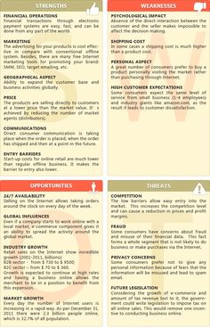 A SWOT analysis helps identify strengths, weaknesses, opportunities and threats. Here's a step-by-step guide to SWOT analysis, along with examples and templates. Change Management, Event Management, Business Management, Business Planning, Business Tips, Business Analyst, Business Entrepreneur, Business Accounting, Pestel Analysis Example