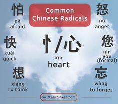 心字底 Xin zi di: The Heart Radical - Chinese Ideen Mandarin Lessons, Learn Mandarin, Chinese Lessons, French Lessons, Spanish Lessons, Chinese Phrases, Chinese Quotes, China, Ch Words