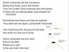 Volcano song. Here is a video I created for my 6th grade science students to help them study.I hope you enjoy. Did you ever see a week spot on Earth?  Where molten magma comes  And reaches the surface    After lava cools, it forms solid rock  Adding to the land  Can form islands    Around the Ring of Fire is a volcanic belt  Divergent, Convergent   Subdu...