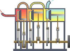 Sebuah sistem termodinamika