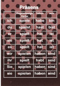 German Present tense endings.  Pretty...