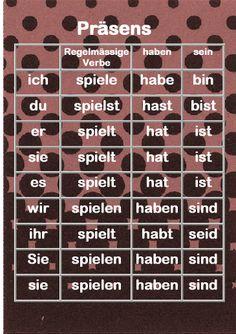 German Present tense endings.