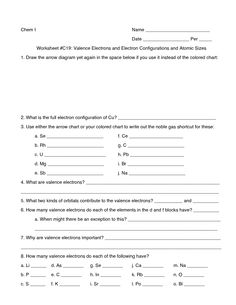 Atomic Structure Worksheet Th  Th Grade Worksheet  Lesson