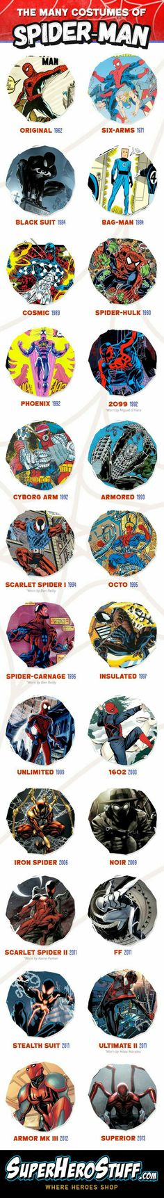 The Many Costumes of Different Spider-Men Comic Movies, Comic Book Characters, Marvel Characters, Comic Character, Comic Books Art, Comic Art, Marvel Fan, Marvel Dc Comics, Marvel Heroes