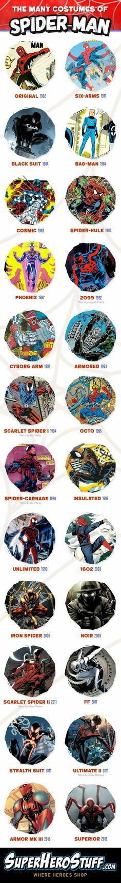 I like the Spider Hulk