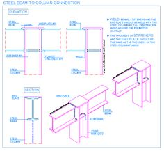 Steel beam to column connection 3