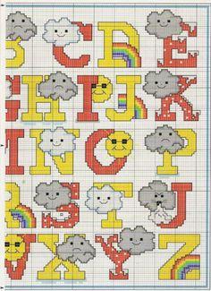Alfabeto Previsão de tempo