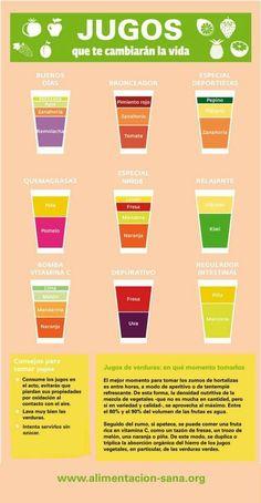 Los mejores jugos para acompañar tu tratamiento de adelgazamiento