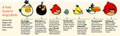 Angry Bird Articulation and Language Activities  - Pinned by @PediaStaff – Please Visit  ht.ly/63sNt for all our pediatric therapy pins