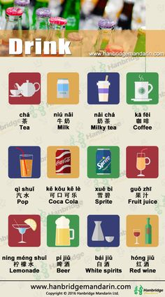 Chinese vocabulary list of drink. Do you like tea (茶) or coffee (咖啡)?