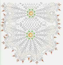 Resultado de imagem para tapetes croche barbante graficos
