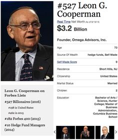 A choice transcript of Leon Cooperman talking about the art of selling stock. Stock Investing, Investing In Stocks, Selling Stock, Bachelor Of Arts, Marital Status, Citizenship, Net Worth, Education