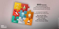 Journée du puzzle http://365data.fr/