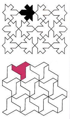 tipos  de modulos  arabes