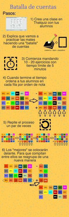 Batalla de cuentas Infografía  Vídeo aquí: http://youtu.be/mMM1gafeOPs
