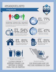 2 Infografía Cómo es el aficionado mexicano #MasQueListo