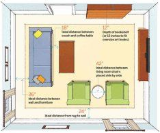 64 Measurements Every Homeowner Should Know from This Old House - living room measurements, room by room measurement guide for remodeling projects This Old House, Buy House, Home Living Room, Living Room Decor, Small Living Room Furniture, Living Room Seating, Furniture Placement, Deco Design, Hall Design