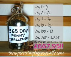365 Day Penny Challenge | The easiest way to save £667.95