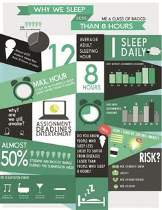 Why We Sleep Less Than 8 Hours [infographic]