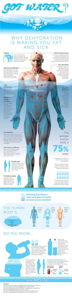Why dehydration may be helping your negative condition.   Shared by: http://www.livewellmattress.com