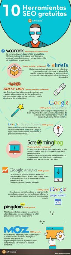 10 herramientas #SEO gratuitas.. #posicionamientoWeb #diseñoWeb