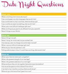 Datum Nacht Fragen