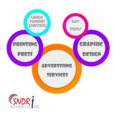 Advertising Services, Creative Advertising, Jeddah, Graphic Design Services, Booklet, New Books, Prints, Cards, Products