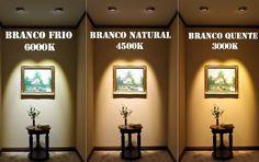 Diferenças entre LED branco frio, branco natural e branco quente