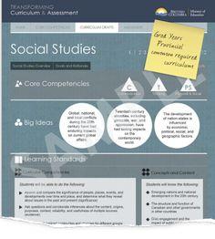 Curriculum 10-12 First Drafts | Building Student Success - BC's New Curriculum