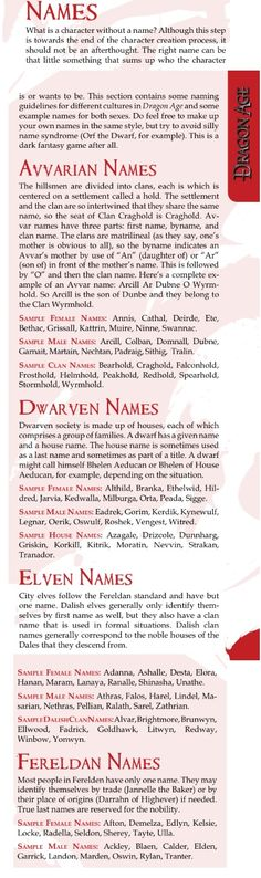 Canon naming practices in Ferelden (From the Dragon Age Table Top RPG book)