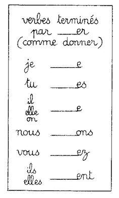 Présent de l'indicatif - Verbes du 1er groupe