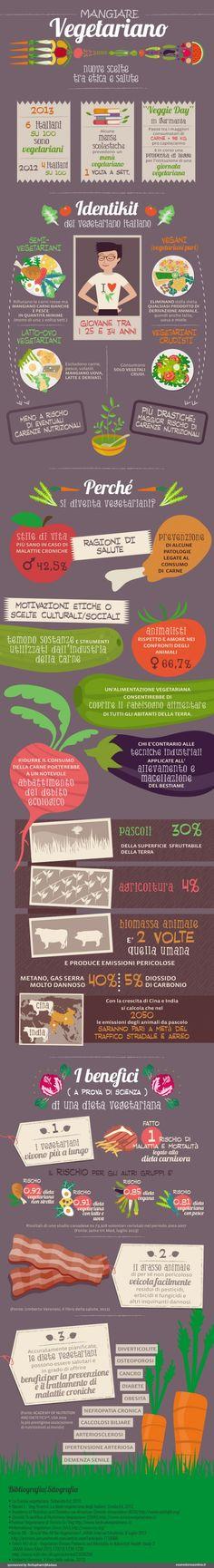 Mangiare Vegetariano: nuove scelte tra etica e salute - Esseredonnaonline