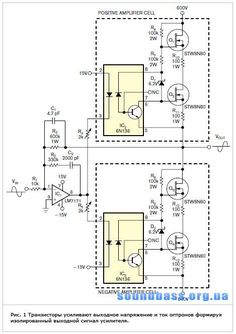 Hifi Amplifier, Class D Amplifier, Audiophile, Electronic Circuit Projects, Electronic Engineering, Hobby Electronics, Electronics Projects, Battery Charger Circuit, Power Supply Circuit
