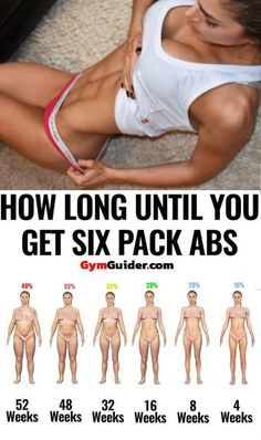 This ab workout routine for women will help you get flat abs, improve core strength, and can be done in 20 minutes flat. If you're looking for a fun, effective ab workout routine, to tighten your. Workout Routines For Women, Abs Workout For Women, Ab Workout At Home, At Home Workouts, 6 Pack Abs For Women, Six Pack Abs Workout, Back Of Thigh Workout, Everyday Ab Workout, Workout Men
