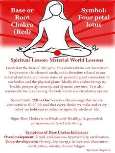 chakra cheat sheet  chakra  chakra reiki chakra healing