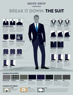 Suit Infographic from Nordstrom