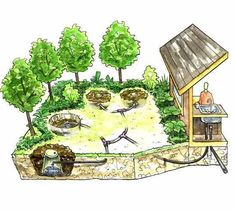 Learn how to use permaculture to prevent waste by composting and recycling greywater, and improve your landscape in the process.