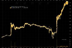 FOMC- no taper news was leaked. | Zero Hedge #us #federalreserve #markets